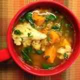 Dinner Meal Plan for May 4-10 & Recap of LastWeek